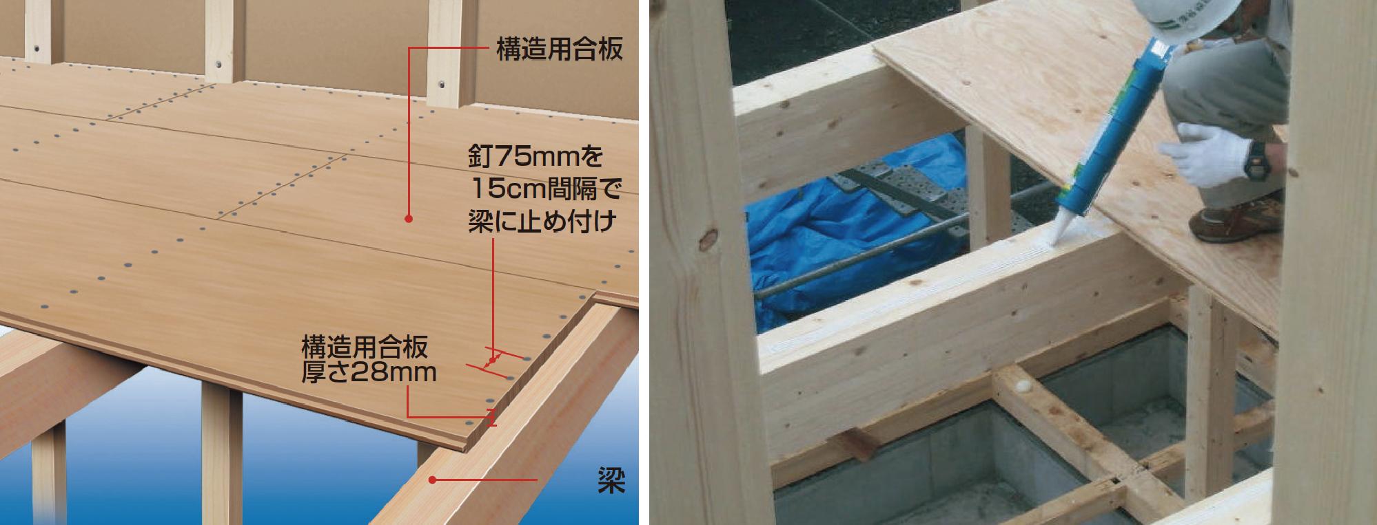 建物の剛性を高める 「剛性床」